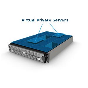 Storage VPS